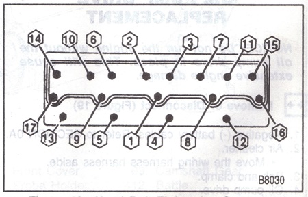 GM 6.5 Diesel Head Torque Sequence